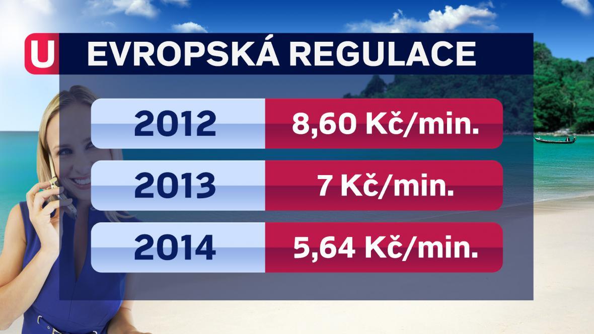 Postupné snižování cen za roaming v EU