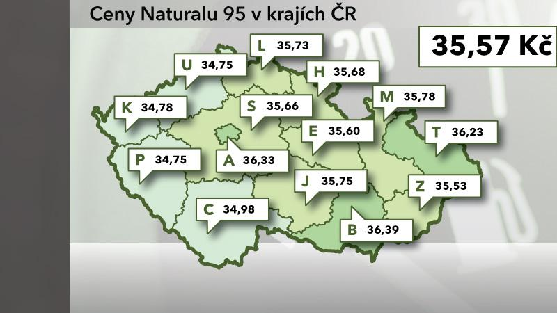 Ceny Naturalu 95 k 2. červenci 2012