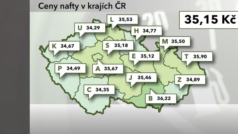 Ceny nafty v ČR k 25. červnu 2012