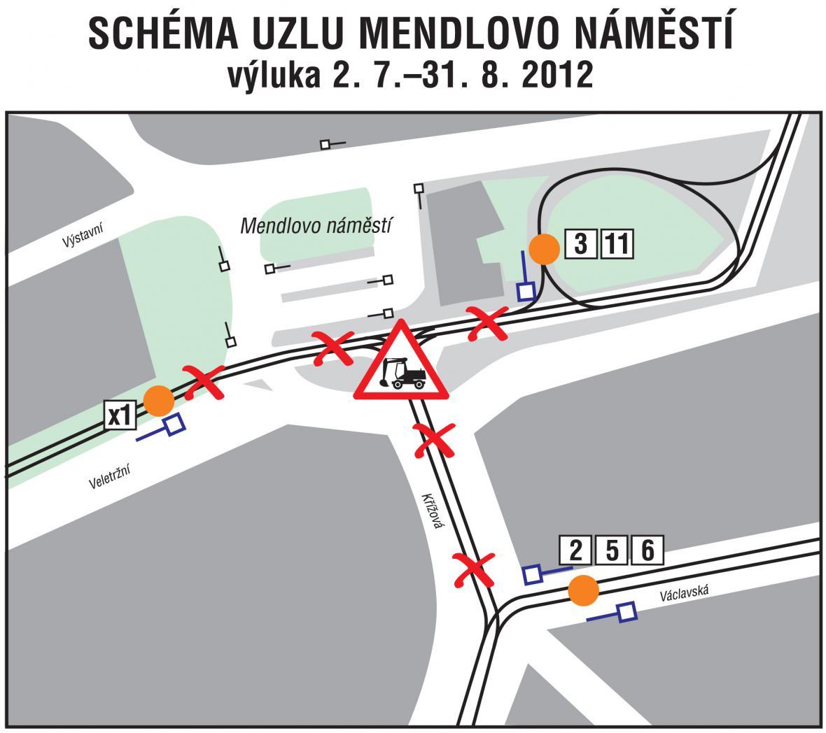 Výluka na Mendelově náměstí