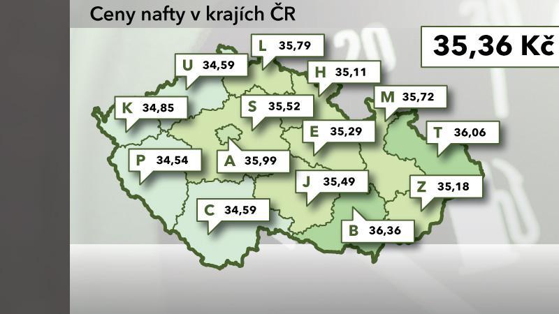 Ceny nafty v ČR