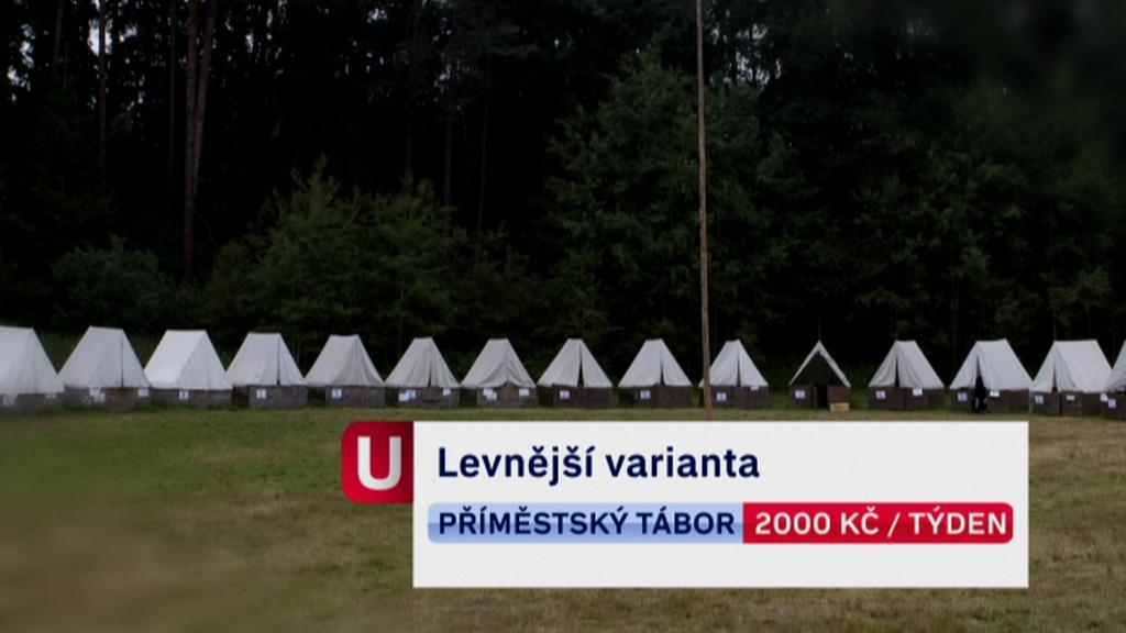 Průměrná cena příměstského tábora