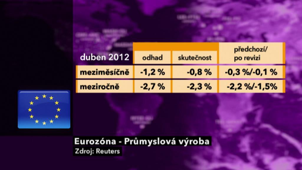 Průmyslová výroba v eurozóně v dubnu 2012