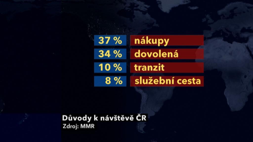 Důvody k návštěvě České republiky