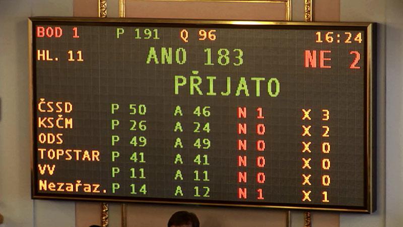 Hlasování o vydání Davida Ratha