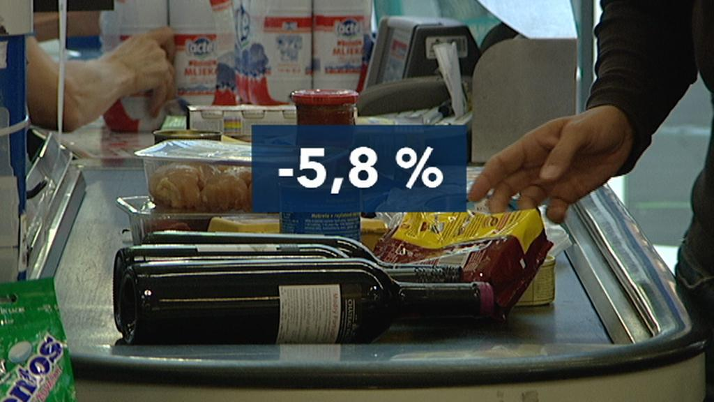 Dubnový meziroční propad tržeb z potranin