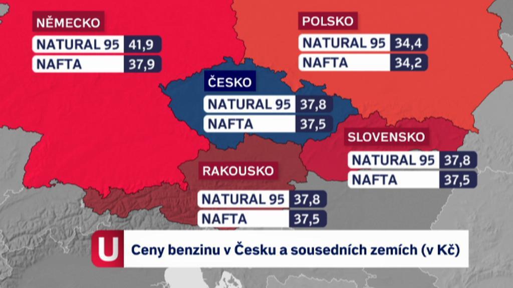 Ceny benzínu v Česku a sousedních zemích