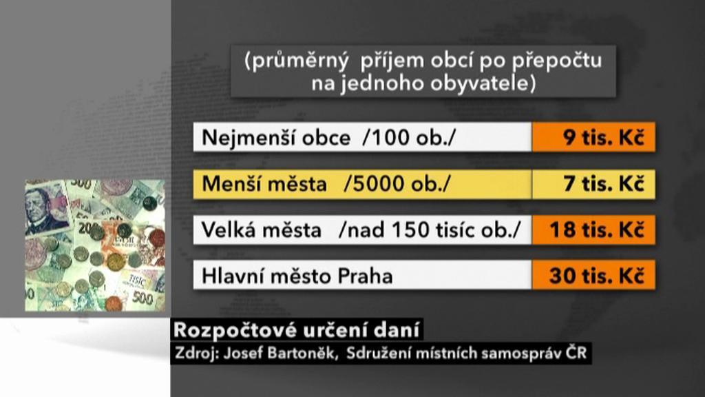 Rozpočtové určení daní