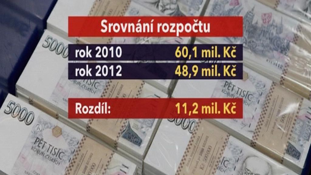 Srovnání rozpočtu
