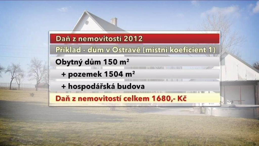 Daň z nemovitostí 2012