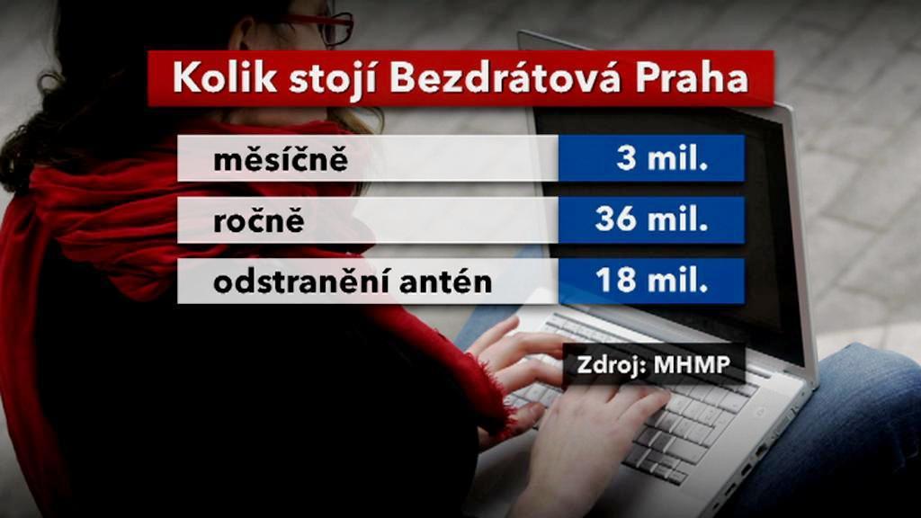 Bezdrátová Praha