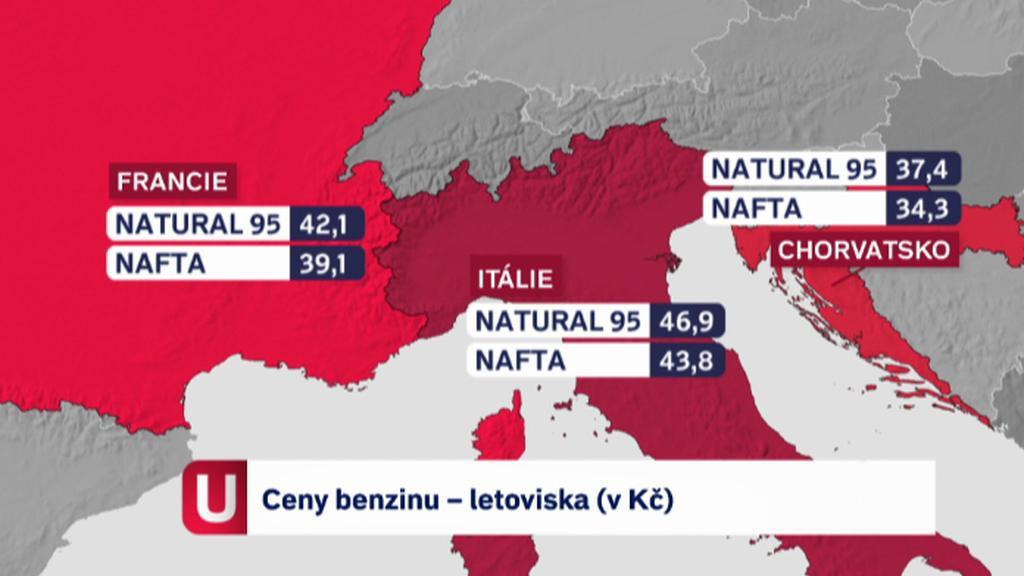 Ceny benzínu v letoviscích
