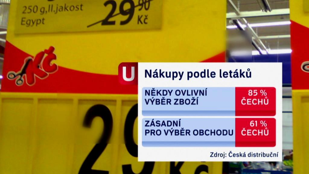 Nákupní chování Čechů