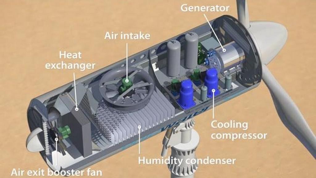Popis větrné turbíny