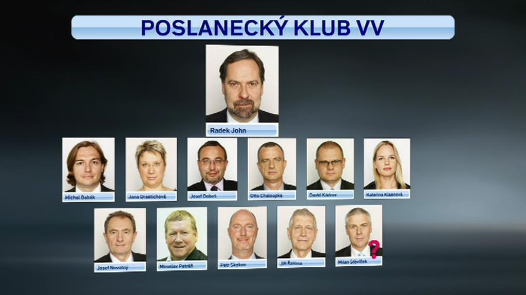 Poslanecký klub VV