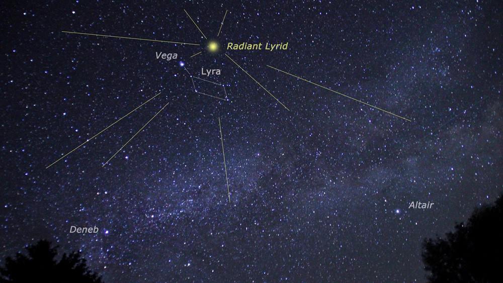 Lyridy nad Mléčnou dráhou