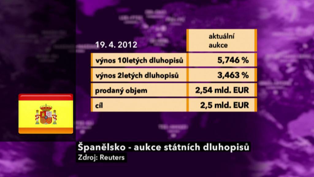 Španělské dluhopisy