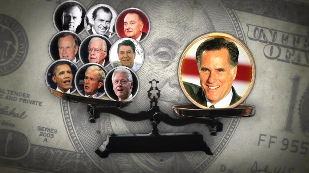 Romney je bohatší, než devět posledních amerických prezidentů dohromady