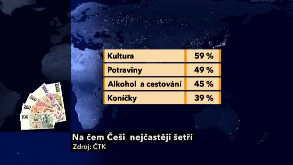 Na čem Češi nejčastěji šetří