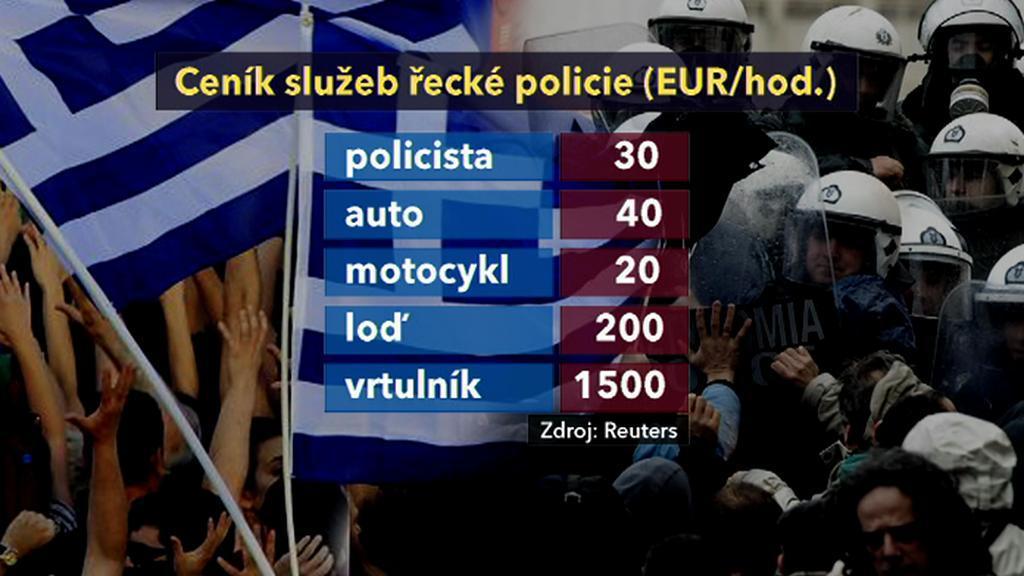 Ceník služeb řecké policie