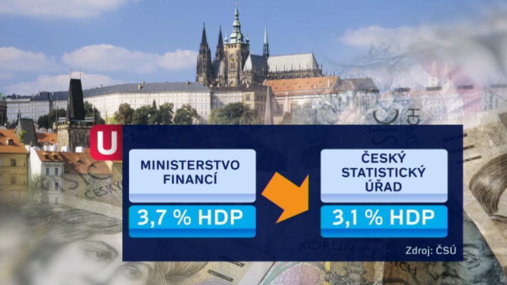 Deficit veřejných financí v roce 2011