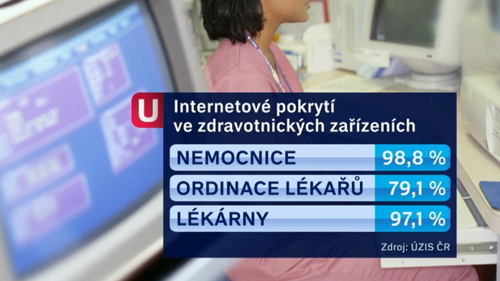 Internet ve zdravotnických zařízeních