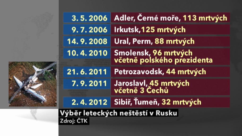 Letecké nehody v Rusku