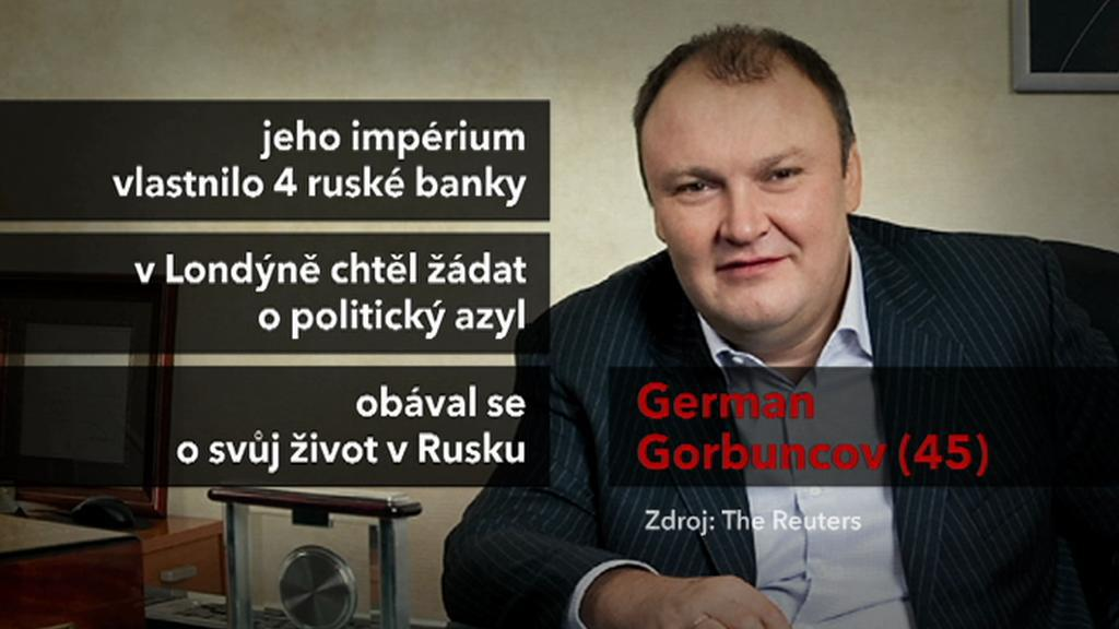 German Gorbuncov