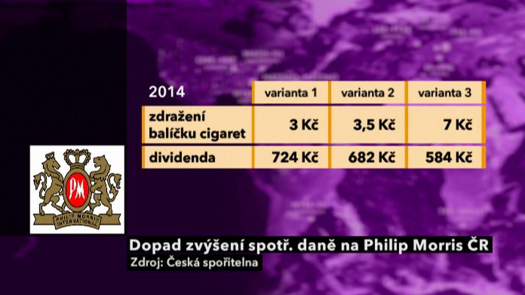 Dopad zvýšení daně na společnost Philip Morris ČR
