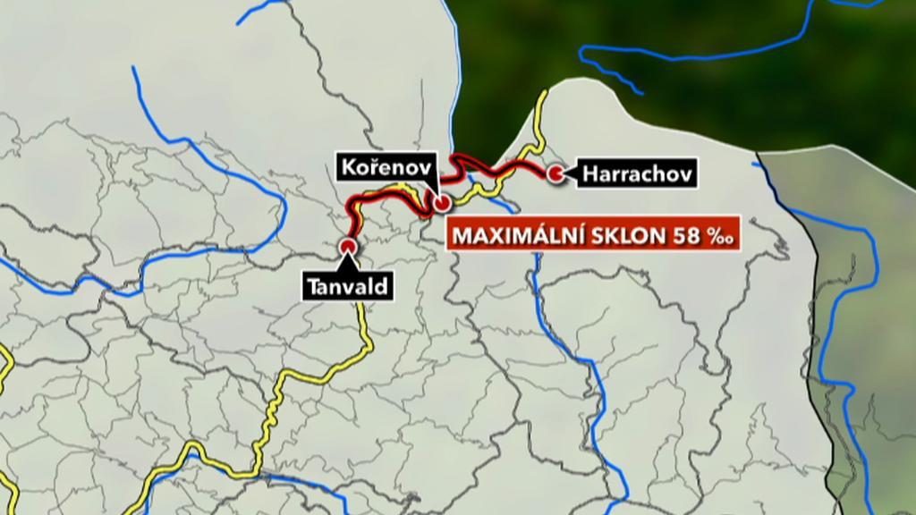 Trať Tanvald – Harrachov