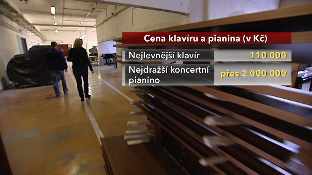 Cena klavíru a pianina