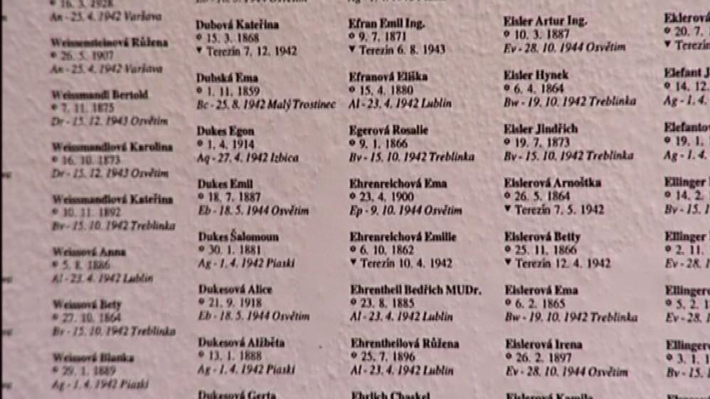 Tabule s 11 tisíci jmen brněnských Židů, kteří zahynuli v koncentračních táborech