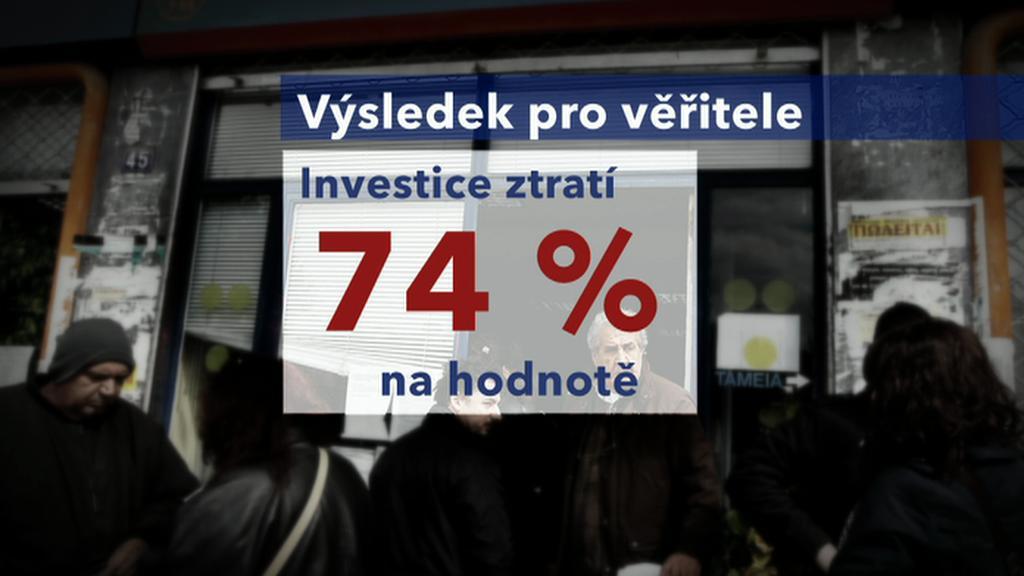 Řecko - ztráta pro věřitele
