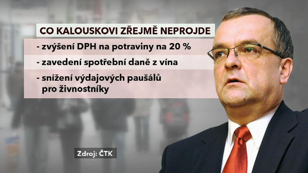 Kalouskovy škrty na rok 2013