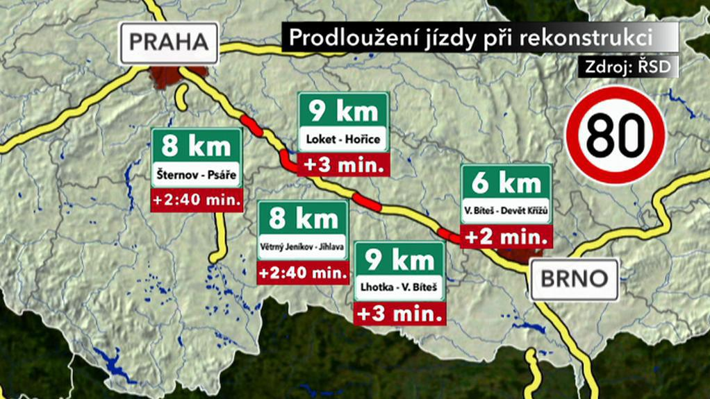 Oprava dálnice D1