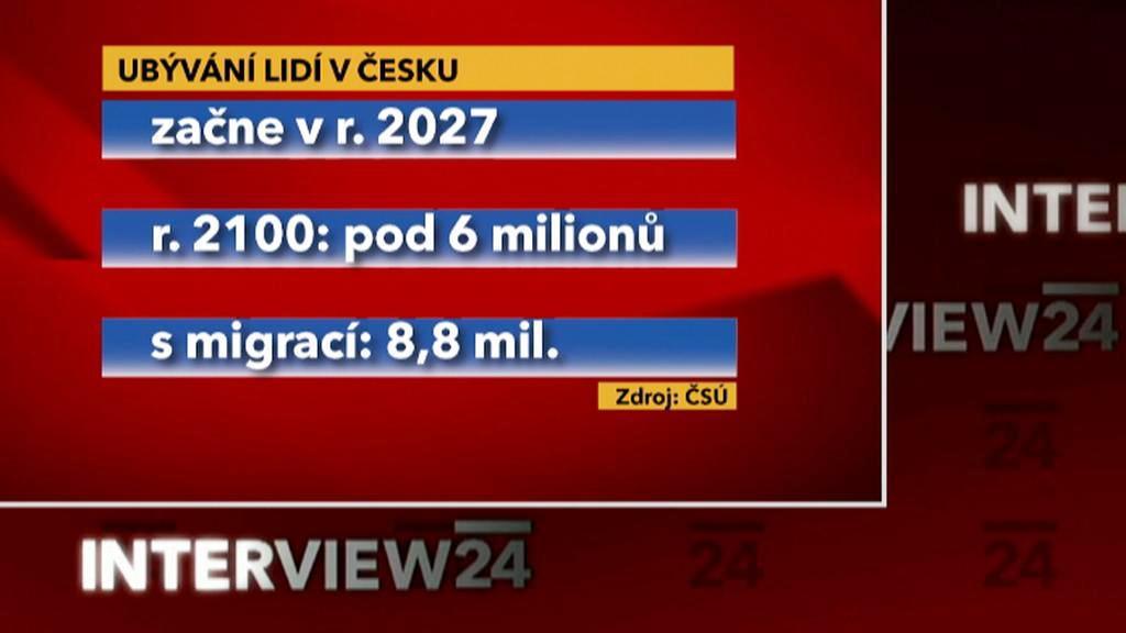 Ubývání lidí v Česku