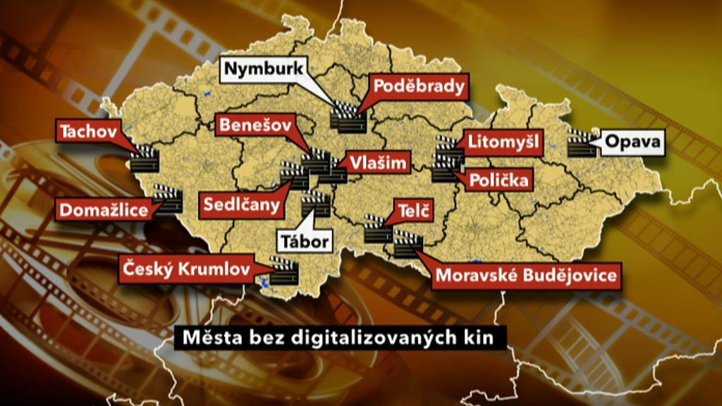 Česká kina jsou v ohrožení