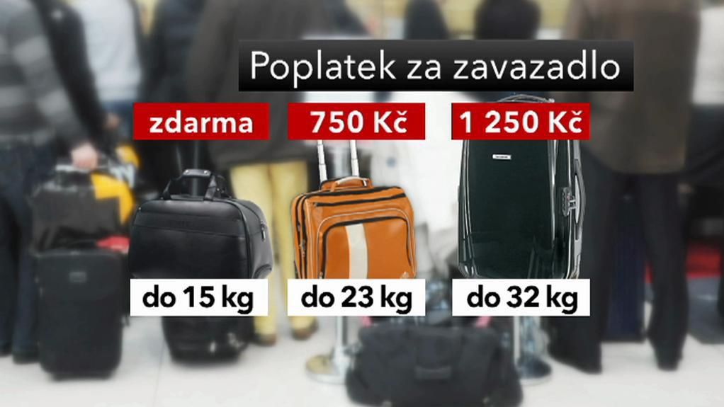 Poplatek za zavazadlo