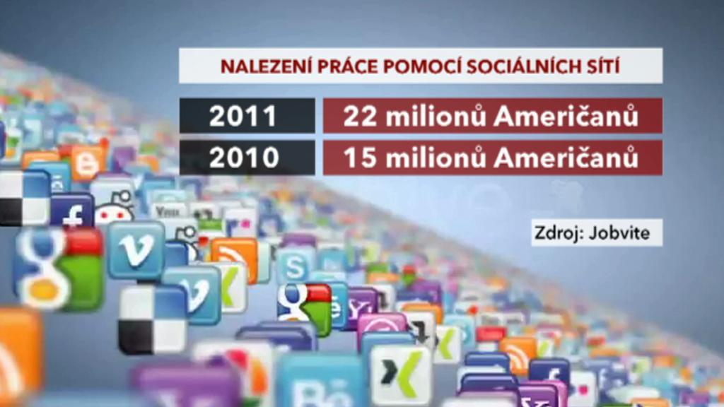 Nalezení práce pomocí sociálních sítí