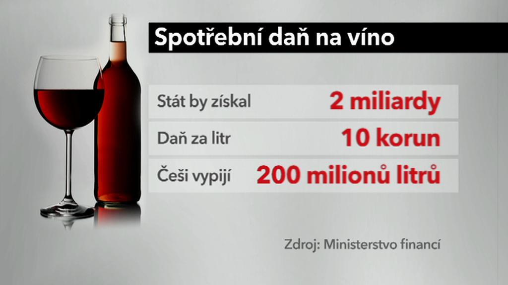 Propočty ministerstva financí ke spotřební dani za víno