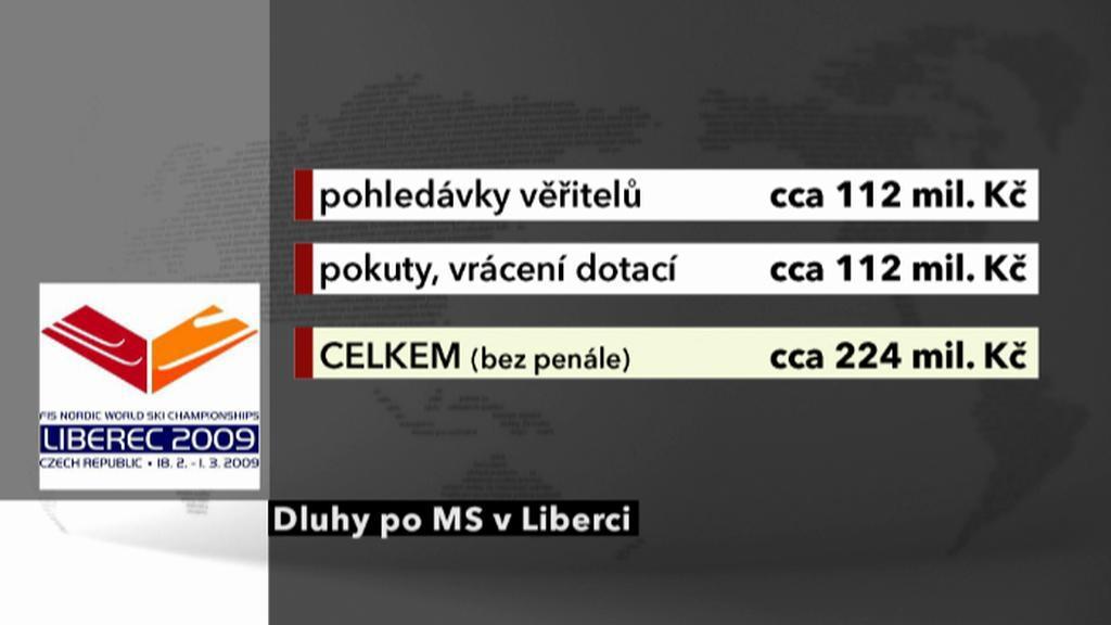 Dluhy po MS v Liberci