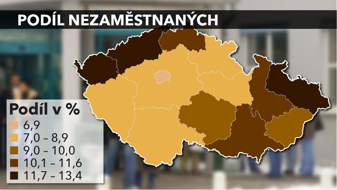 Nezaměstnanost podle krajů