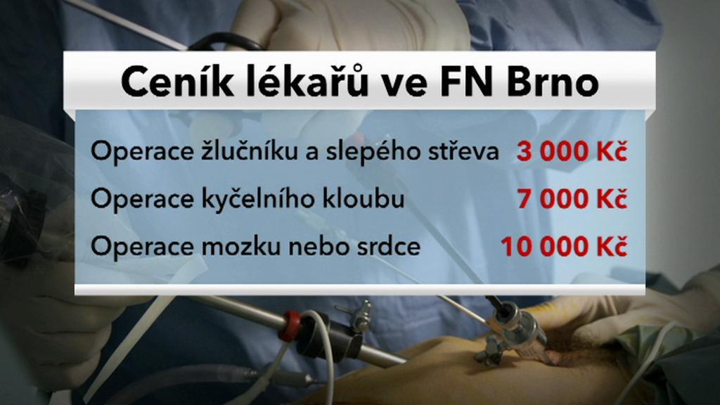 Ceník lékařů v FN Brno