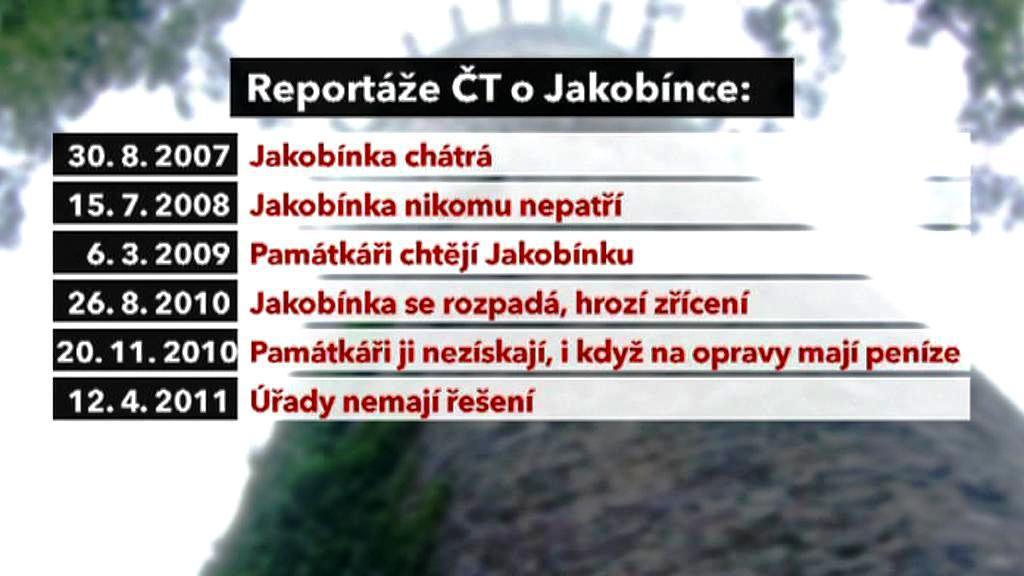 Reportáže ČT o Jakobínce