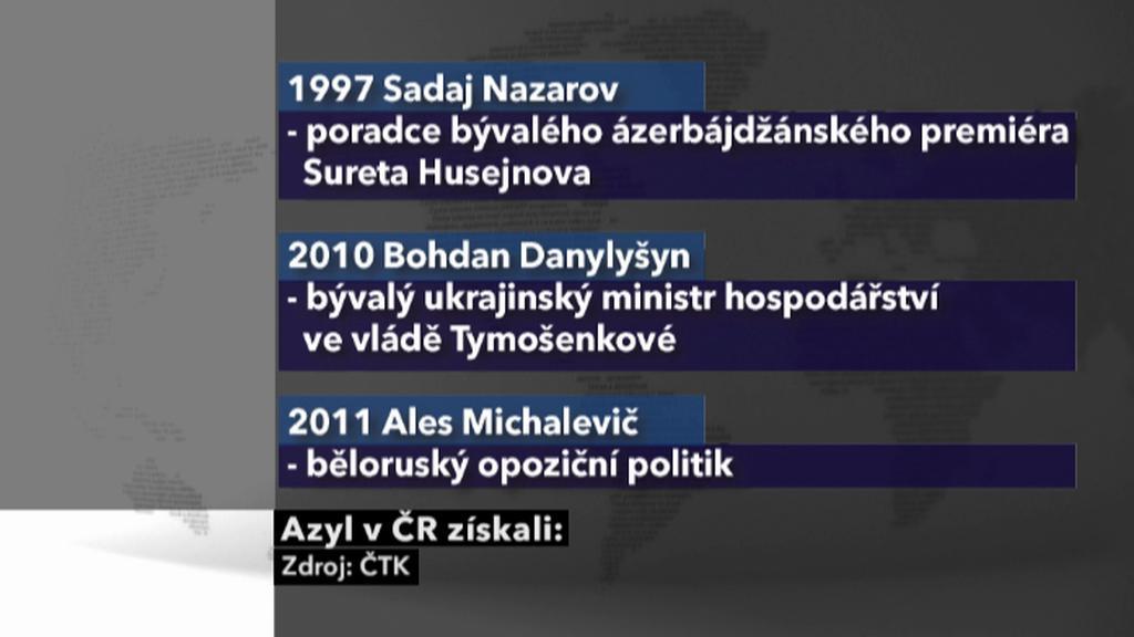 Získaný azyl v ČR