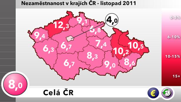Listopadová nezaměstnanost v krajích ČR