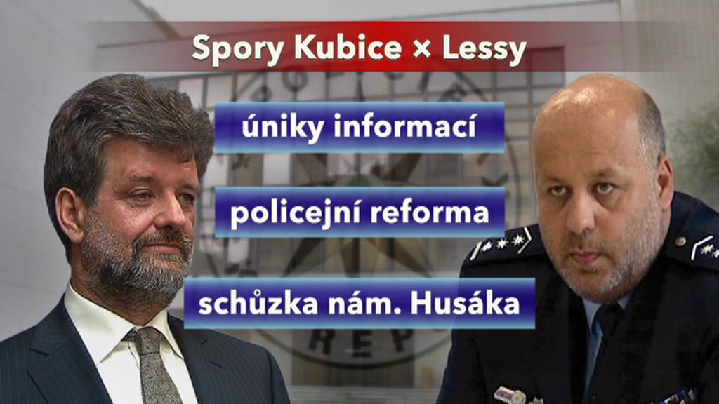 Spor Kubice x Lessy