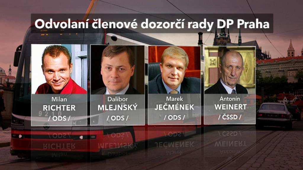 Odvolaní členové dozorčí rady DPP