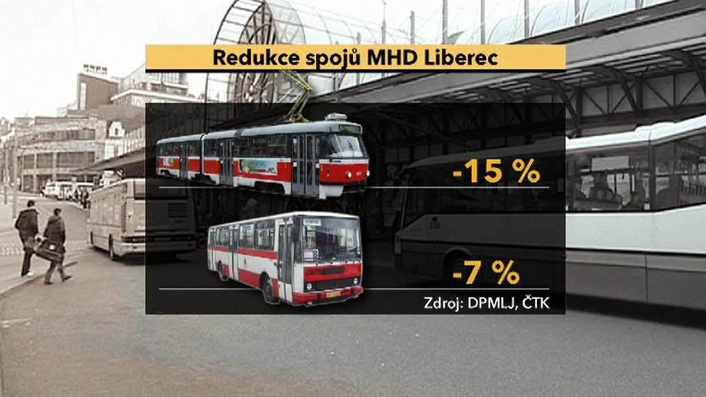 Redukce spojů MHD