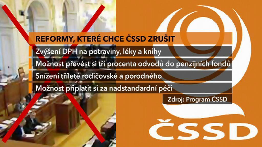 ČSSD - reformy, které chce zrušit